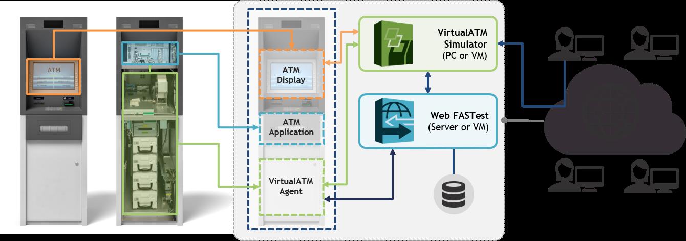 VATM_Diagram2019